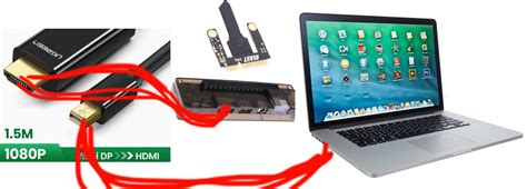 Will a HDMI to Thunderbolt work with a cheap diy egpu