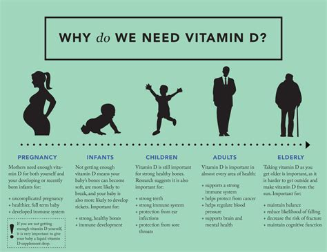 Benefits of Vitamin D and Why It Means Serious Protection