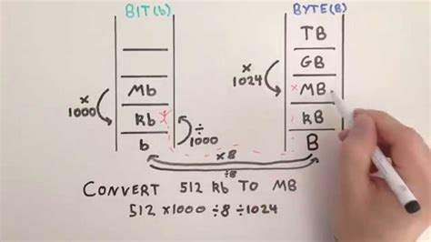 Converting Between Bits and Bytes - Practice Problems